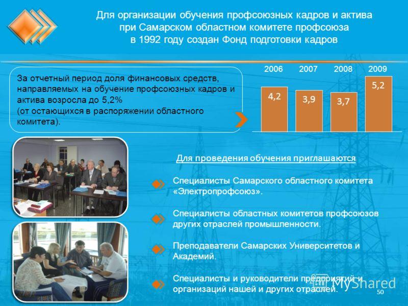 Для организации обучения профсоюзных кадров и актива при Самарском областном комитете профсоюза в 1992 году создан Фонд подготовки кадров За отчетный период доля финансовых средств, направляемых на обучение профсоюзных кадров и актива возросла до 5,2