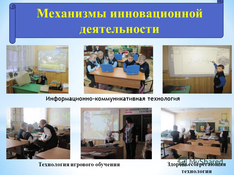 Механизмы инновационной деятельности Здоровьесберегающая технология Информационно-коммуникативная технология Технология игрового обучения