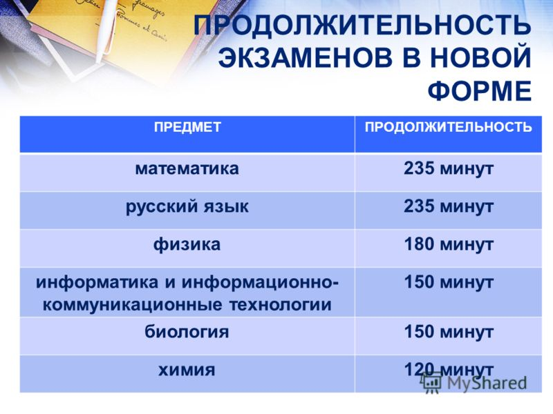 ПРОДОЛЖИТЕЛЬНОСТЬ ЭКЗАМЕНОВ В НОВОЙ ФОРМЕ ПРЕДМЕТПРОДОЛЖИТЕЛЬНОСТЬ математика235 минут русский язык235 минут физика180 минут информатика и информационно- коммуникационные технологии 150 минут биология150 минут химия120 минут