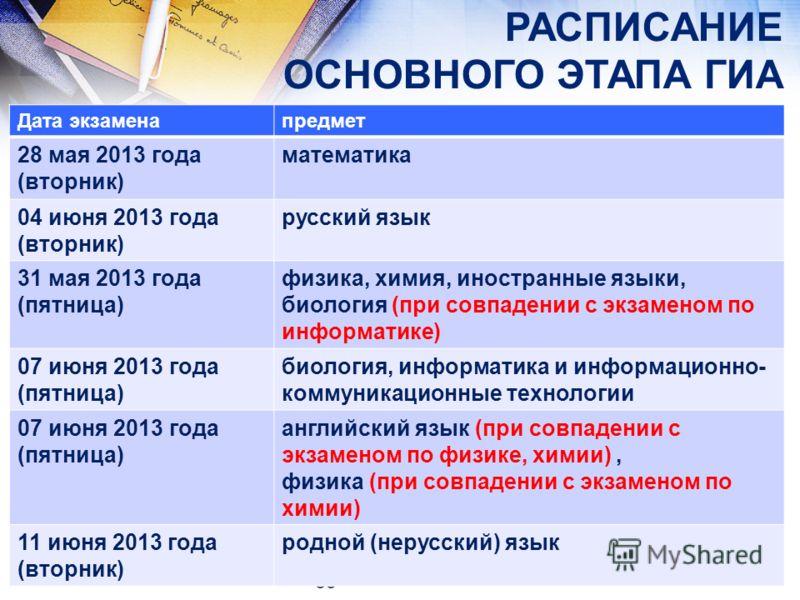 расписание основного этапа ГИА 39 Дата экзаменапредмет 28 мая 2013 года (вторник) математика 04 июня 2013 года (вторник) русский язык 31 мая 2013 года (пятница) физика, химия, иностранные языки, биология (при совпадении с экзаменом по информатике) 07