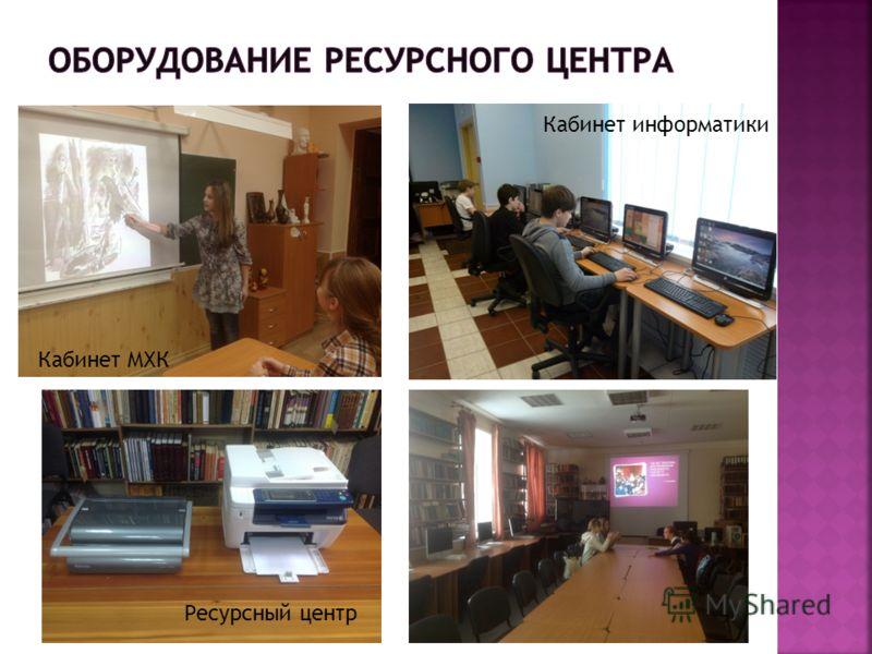 Кабинет МХК Кабинет информатики Ресурсный центр