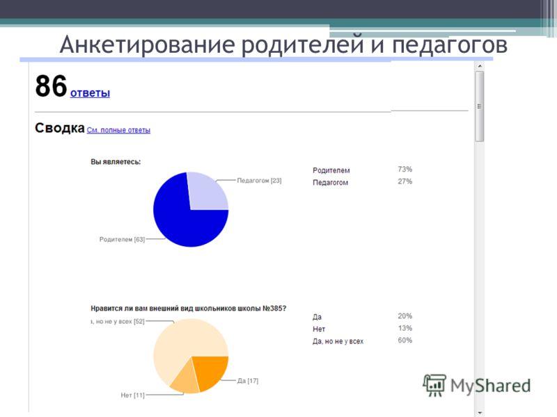 Анкетирование родителей и педагогов