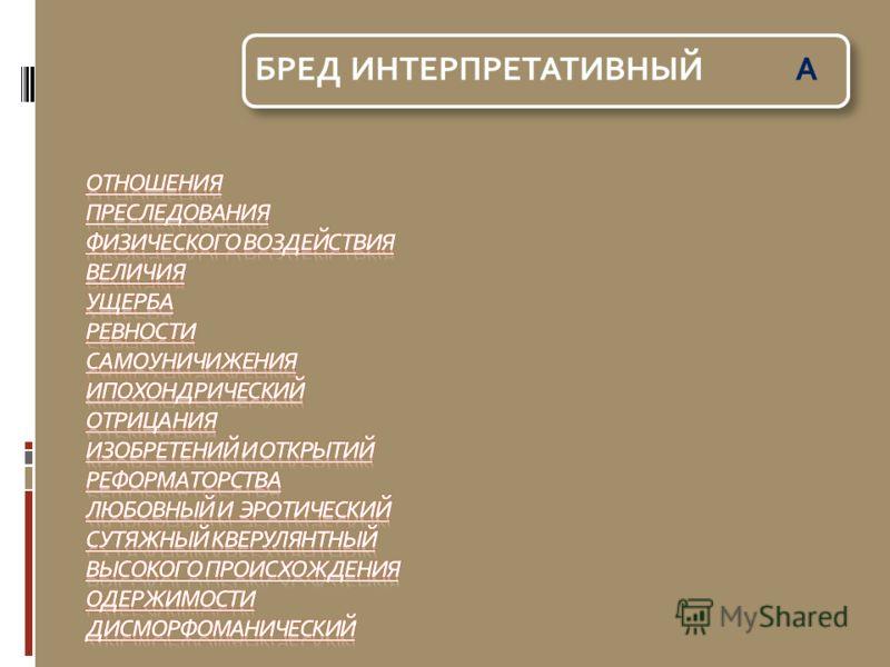 БРЕД ИНТЕРПРЕТАТИВНЫЙА