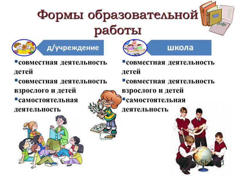 Формы образовательной работы д/учреждение совместная деятельность детей совместная деятельность детей совместная деятельность взрослого и детей совместная деятельность взрослого и детей самостоятельная деятельность самостоятельная деятельность школа