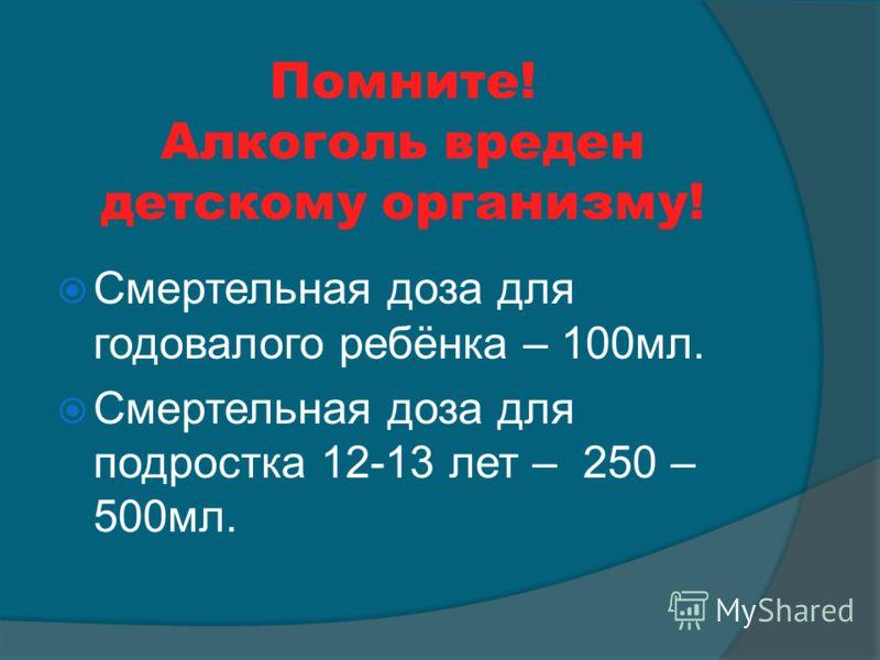Помните! Алкоголь вреден детскому организму! Смертельная доза для годовалого ребёнка – 100мл. Смертельная доза для подростка 12-13 лет – 250 – 500мл.