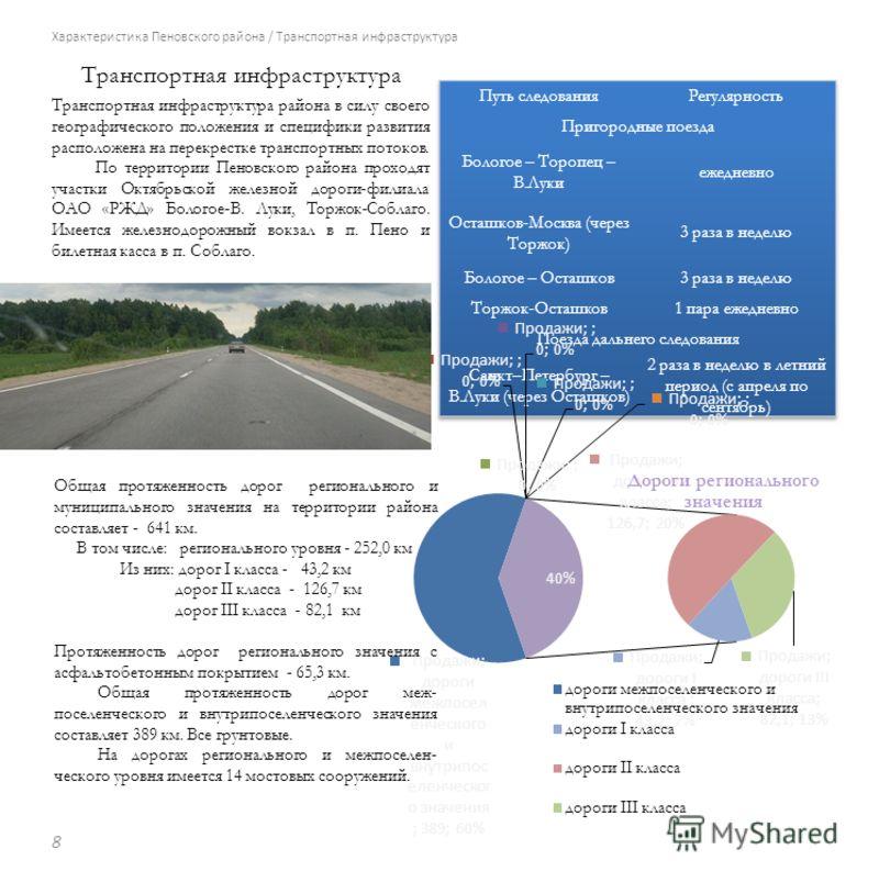 8 Характеристика Пеновского района / Транспортная инфраструктура Транспортная инфраструктура района в силу своего географического положения и специфики развития расположена на перекрестке транспортных потоков. По территории Пеновского района проходят