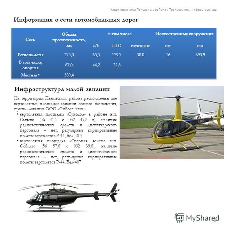 9 Характеристика Пеновского района / Транспортная инфраструктура На территории Пеновского района расположены две вертолетные площадки авиации общего назначения, принадлежащие ООО «Сибосс Авиа»: вертолетная площадка «Суходол» в районе н.п. Сычево (56