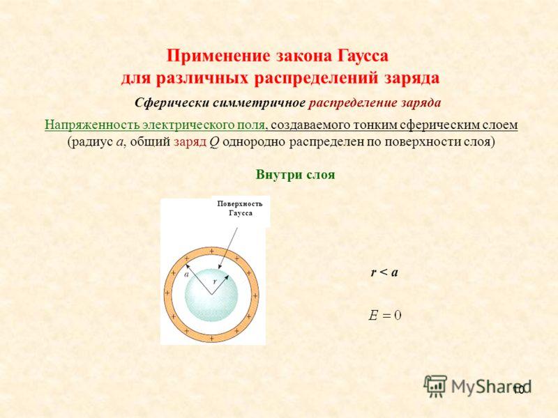 10 Внутри слоя r < a Применение закона Гаусса для различных распределений заряда Сферически симметричное распределение заряда Напряженность электрического поля, создаваемого тонким сферическим слоем (радиус a, общий заряд Q однородно распределен по п