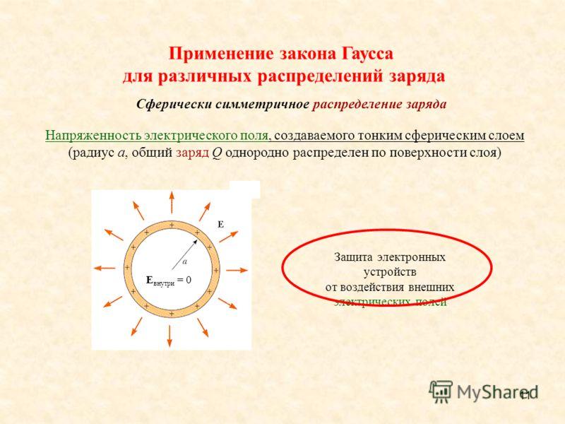 11 Защита электронных устройств от воздействия внешних электрических полей Применение закона Гаусса для различных распределений заряда Сферически симметричное распределение заряда Напряженность электрического поля, создаваемого тонким сферическим сло