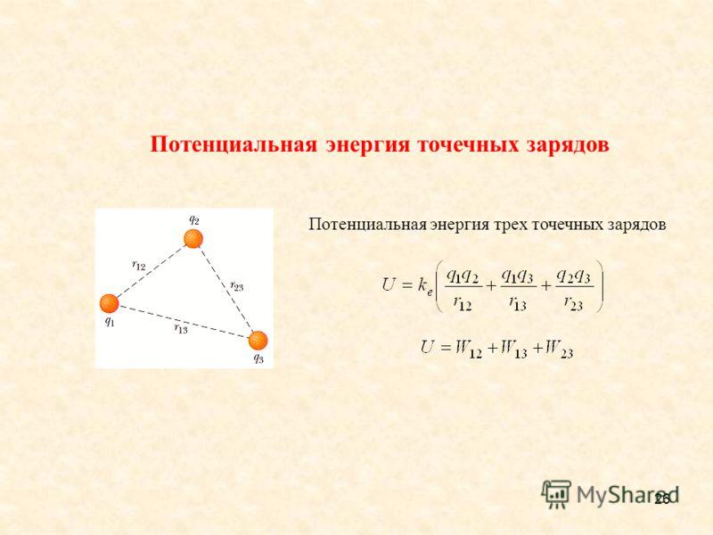 26 Потенциальная энергия трех точечных зарядов Потенциальная энергия точечных зарядов
