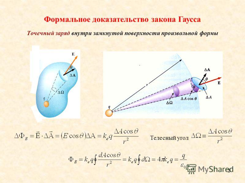 3 Фoрмальное доказательство закона Гаусса Тoчечный заряд внутри замкнутой поверхности произвольной формы Телесный угол