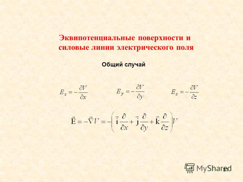 31 Общий случай Эквипотенциальные поверхности и силовые линии электрического поля