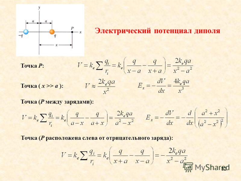 32 Электрический потенциал диполя Точка P: Точка ( x >> a ): Точка (P между зарядами): Точка (P расположена слева от отрицательного заряда):