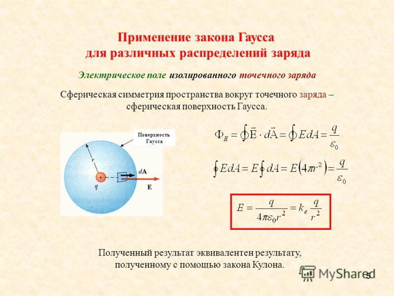 5 Применение закона Гаусса для различных распределений заряда Электрическое поле изолированного точечного заряда Сферическая симметрия пространства вокруг точечного заряда – сферическая поверхность Гаусса. Полученный результат эквивалентен результату
