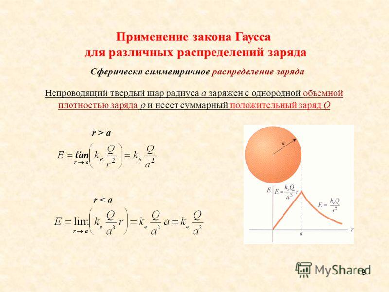 8 r > a r a r < a r a Применение закона Гаусса для различных распределений заряда Непроводящий твердый шар радиуса a заряжен с однородной объемной плотностью заряда и несет суммарный положительный заряд Q Сферически симметричное распределение заряда