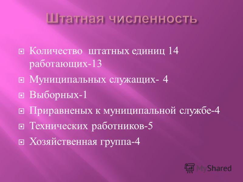 Количество штатных единиц 14 работающих -13 Муниципальных служащих - 4 Выборных -1 Приравненых к муниципальной службе -4 Технических работников -5 Хозяйственная группа -4