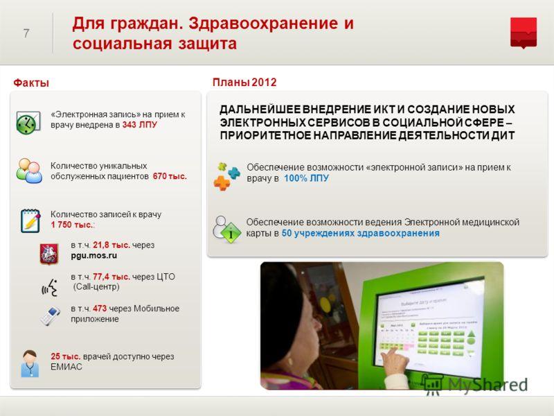 7 Для граждан. Здравоохранение и социальная защита Факты Планы 2012 25 тыс. врачей доступно через ЕМИАС Обеспечение возможности «электронной записи» на прием к врачу в 100% ЛПУ в т.ч. 77,4 тыс. через ЦТО (Call-центр) в т.ч. 21,8 тыс. через pgu.mos.ru