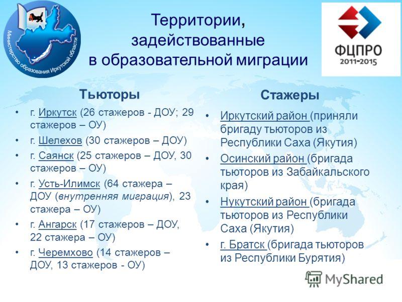 Территории, задействованные в образовательной миграции Тьюторы г. Иркутск (26 стажеров - ДОУ; 29 стажеров – ОУ) г. Шелехов (30 стажеров – ДОУ) г. Саянск (25 стажеров – ДОУ, 30 стажеров – ОУ) г. Усть-Илимск (64 стажера – ДОУ (внутренняя миграция), 23