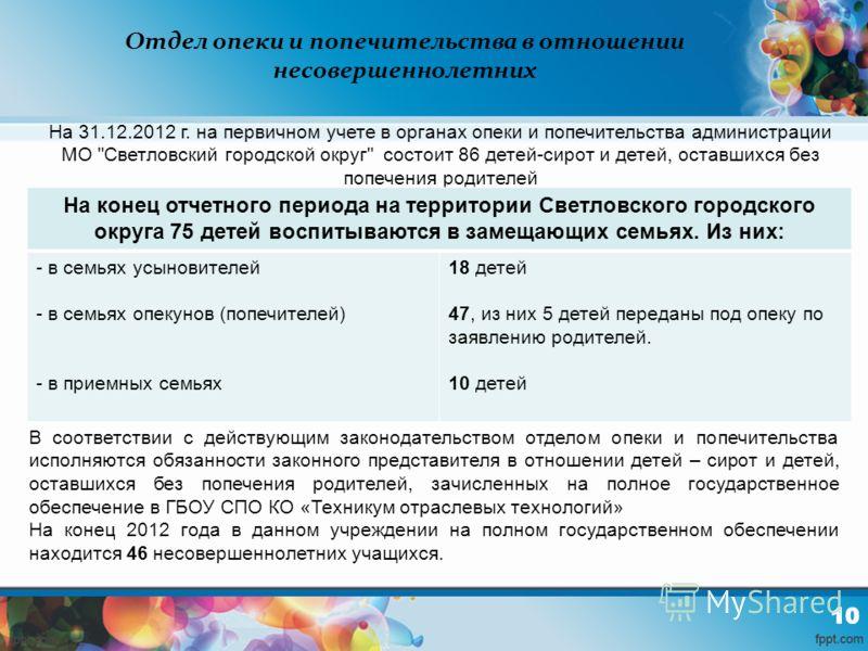 Отдел опеки и попечительства в отношении несовершеннолетних На 31.12.2012 г. на первичном учете в органах опеки и попечительства администрации МО