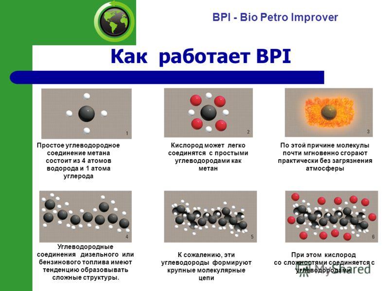 Как работает BPI Простое углеводородное соединение метана состоит из 4 атомов водорода и 1 атома углерода Кислород может легко соединятся с простыми углеводородами как метан По этой причине молекулы почти мгновенно сгорают практически без загрязнения