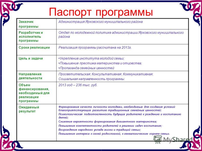 Подпрограмма «Счастливая Семейка» Отдел по спорту и молодежной политике Администрации Ярковского муниципального района