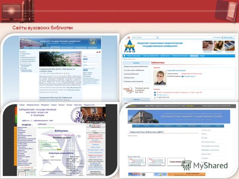 Сайты вузовских библиотек
