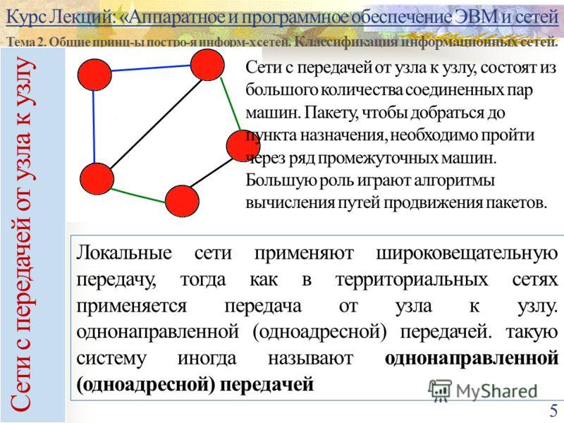 Курс Лекций: «Аппаратное и программное обеспечение ЭВМ и сетей Тема 2. Общие принц-ы постро-я информ-х сетей. Классификация информационных сетей. 5 Локальные сети применяют широковещательную передачу, тогда как в территориальных сетях применяется пер