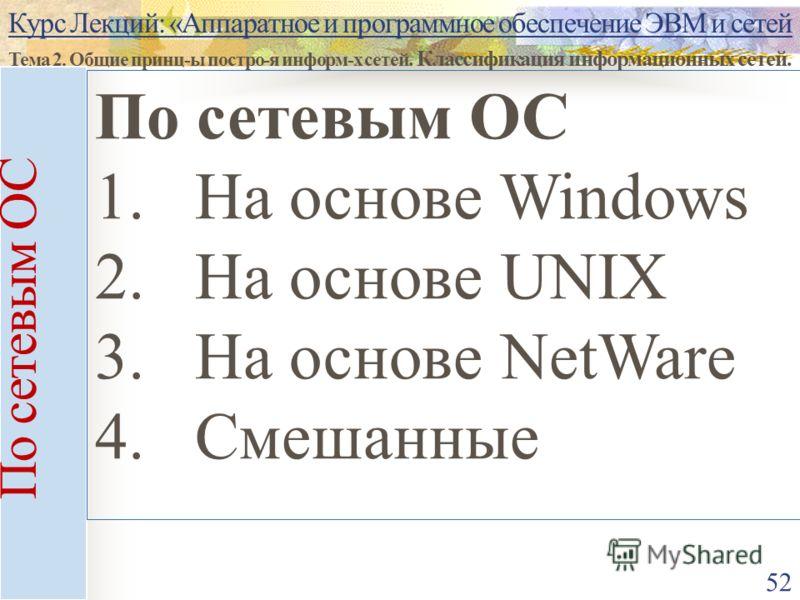 Курс Лекций: «Аппаратное и программное обеспечение ЭВМ и сетей Тема 2. Общие принц-ы постро-я информ-х сетей. Классификация информационных сетей. 52 По сетевым ОС 1.На основе Windows 2.На основе UNIX 3.На основе NetWare 4.Смешанные