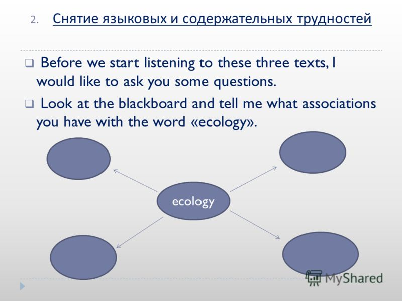 2. Снятие языковых и содержательных трудностей Before we start listening to these three texts, I would like to ask you some questions. Look at the blackboard and tell me what associations you have with the word «ecology». ecology