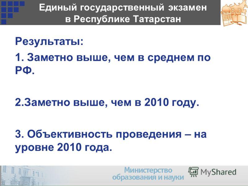 Единый государственный экзамен в Республике Татарстан Результаты: 1. Заметно выше, чем в среднем по РФ. 2.Заметно выше, чем в 2010 году. 3. Объективность проведения – на уровне 2010 года.