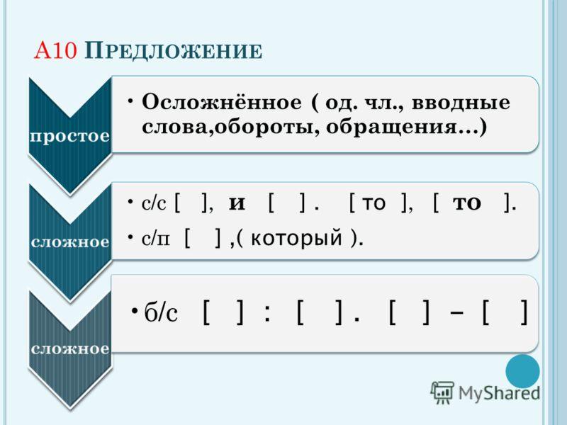 А10 П РЕДЛОЖЕНИЕ простое Осложнённое ( од. чл., вводные слова,обороты, обращения…) сложное с/с [ ], и [ ]. [ то ], [ то ]. с/п [ ],( который ). сложное б/с [ ] : [ ]. [ ] - [ ]