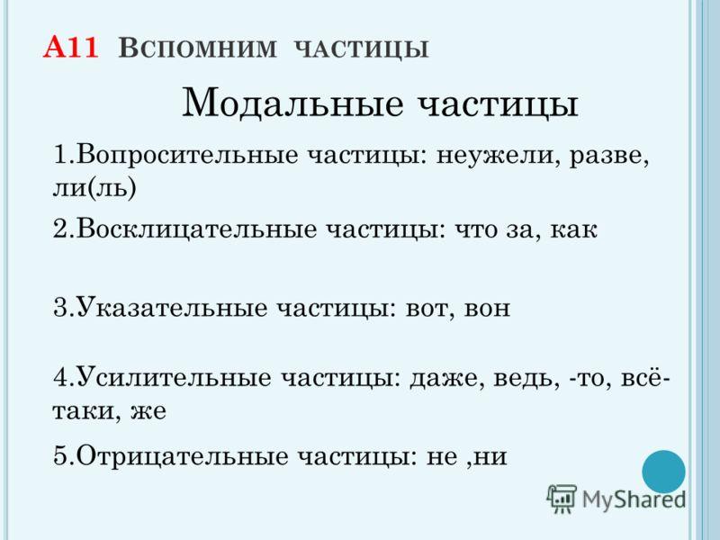 А11 В СПОМНИМ ЧАСТИЦЫ Модальные частицы 1.Вопросительные частицы: неужели, разве, ли(ль) 2.Восклицательные частицы: что за, как 3.Указательные частицы: вот, вон 4.Усилительные частицы: даже, ведь, -то, всё- таки, же 5.Отрицательные частицы: не,ни