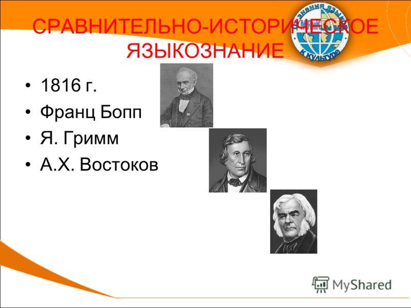 СРАВНИТЕЛЬНО-ИСТОРИЧЕСКОЕ ЯЗЫКОЗНАНИЕ 1816 г. Франц Бопп Я. Гримм А.Х. Востоков