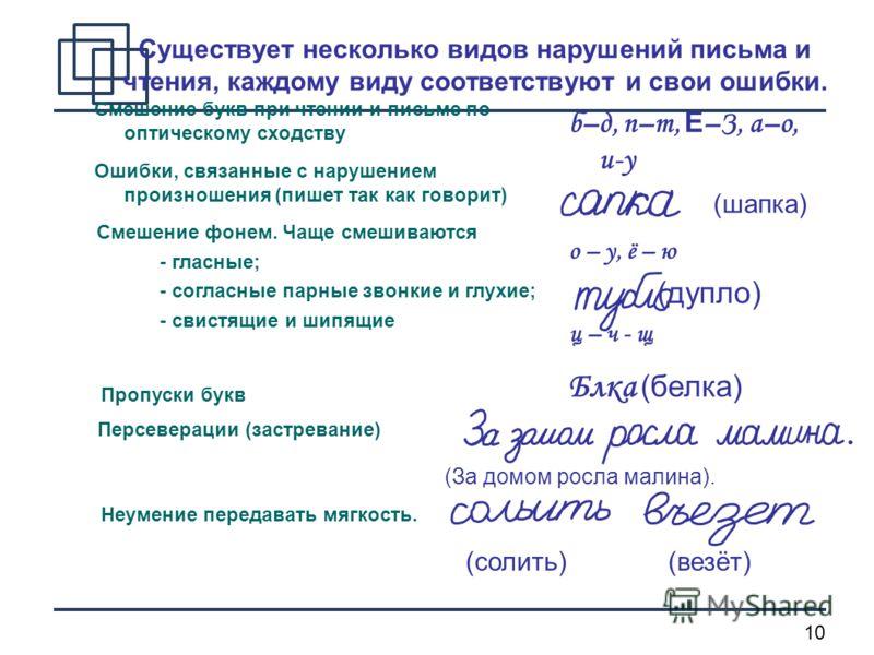 10 Существует несколько видов нарушений письма и чтения, каждому виду соответствуют и свои ошибки. Смешение букв при чтении и письме по оптическому сходству б–д, п–т, E –З, а–о, и-у Ошибки, связанные с нарушением произношения (пишет так как говорит)