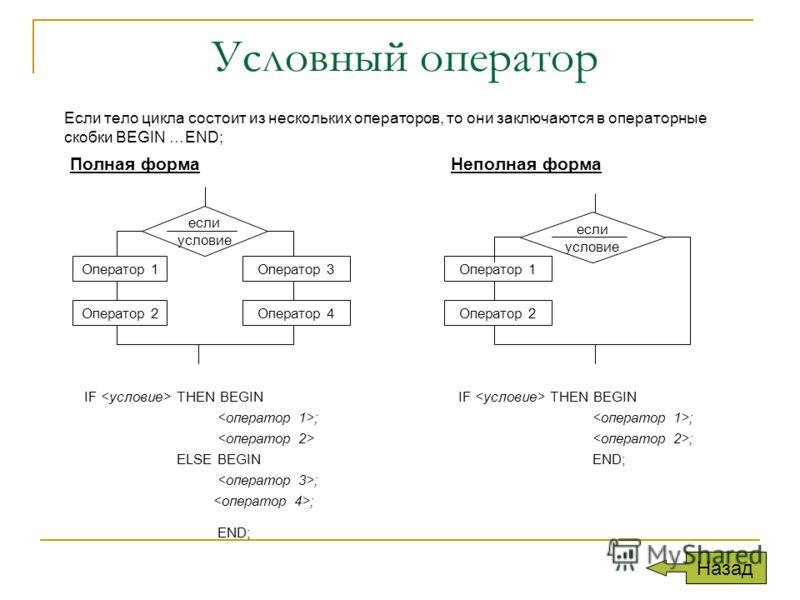 Условный оператор Если тело цикла состоит из нескольких операторов, то они заключаются в операторные скобки BEGIN …END; Полная форма Неполная форма IF THEN BEGIN IF THEN BEGIN ; ; ; ELSE BEGIN END; ; END; если условие Оператор 1 Оператор 2 Оператор 3