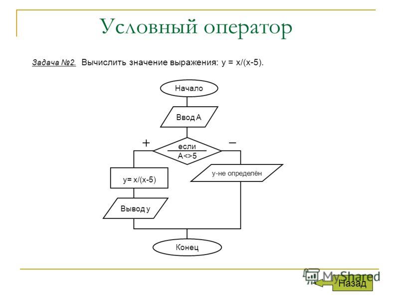 Условный оператор Задача 2. Вычислить значение выражения: y = x/(x-5). Назад Начало Ввод А если А5 y= x/(x-5) Вывод y y-не определён Конец