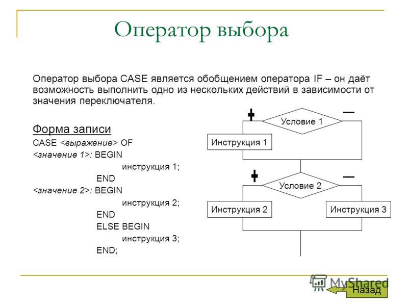 Оператор выбора Оператор выбора CASE является обобщением оператора IF – он даёт возможность выполнить одно из нескольких действий в зависимости от значения переключателя. Форма записи CASE OF : BEGIN инструкция 1; END : BEGIN инструкция 2; END ELSE B