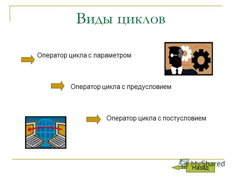 Виды циклов Оператор цикла с параметром Оператор цикла с предусловием Оператор цикла с постусловием Назад
