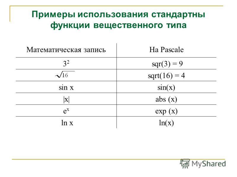 Примеры использования стандартны функции вещественного типа Математическая записьНа Pascale 3232 sqr(3) = 9 sqrt(16) = 4 sin xsin(x) |x|abs (x) exex exp (x) ln xln(x)