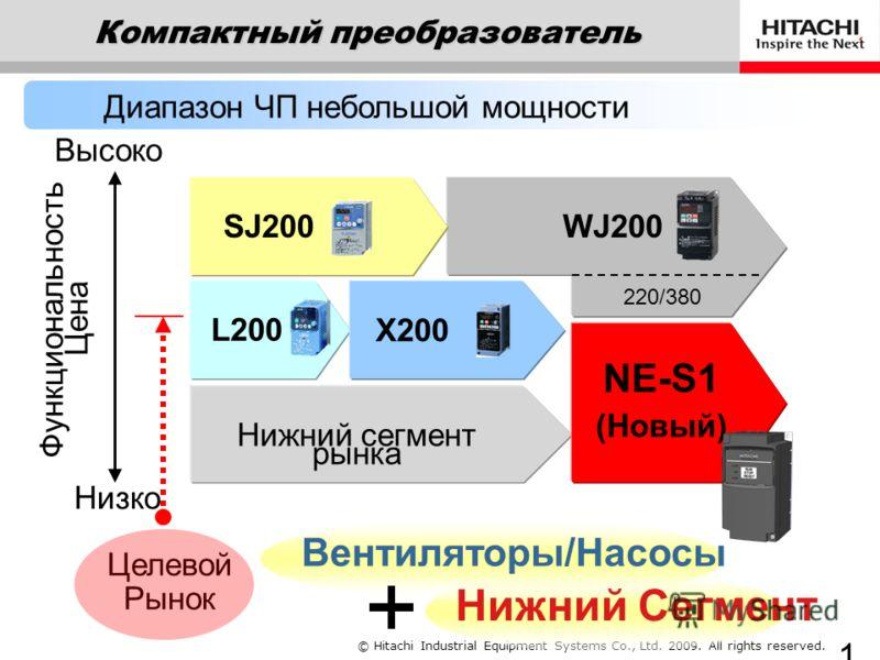 © Hitachi Industrial Equipment Systems Co., Ltd. 2009. All rights reserved. Confidential Знакомство с линейкой современных частотных преобразователей 16 Января 2012