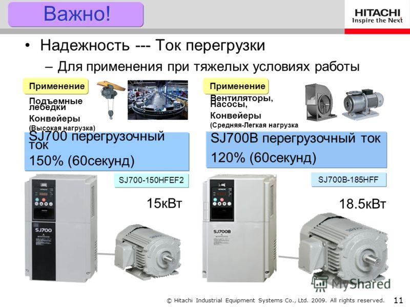 © Hitachi Industrial Equipment Systems Co., Ltd. 2009. All rights reserved. 10 Габариты SJ700B-900,1100HFF SJ700-750,900HFEF2 SJ700B SJ700 SJ700B-1320,1600HFF SJ700-1100,1320HFEF2 SJ700B SJ700 SJ700B: Важно ! На диапазон компактнее SJ700по размеру Пр