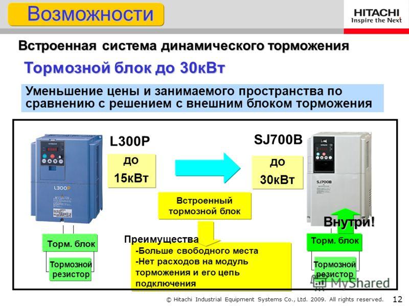 © Hitachi Industrial Equipment Systems Co., Ltd. 2009. All rights reserved. 11 Надежность --- Ток перегрузки –Для применения при тяжелых условиях работы SJ700-150HFEF2 SJ700B-185HFF 18.5кВт 15кВт SJ700 перегрузочный ток 150% (60секунд) SJ700B перегру