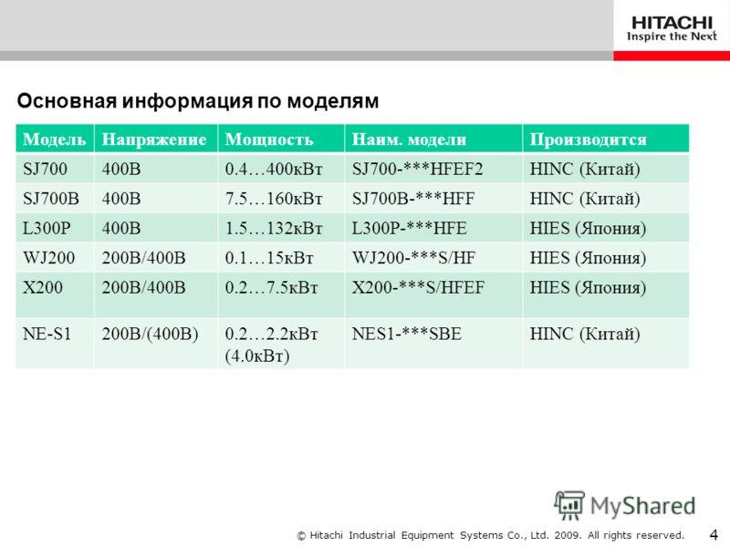 © Hitachi Industrial Equipment Systems Co., Ltd. 2009. All rights reserved. 3 0.47.515160 SJ700 WJ200(CT) SJ700B SJ700+FB (Векторное регул.) X200 -220/400В -моторы синхр., асинхр. SLV, V/f V/f SLV, V/f SJ700B WJ200 0.1 SJ700 X200 WJ200(VT) V/f NE-S1