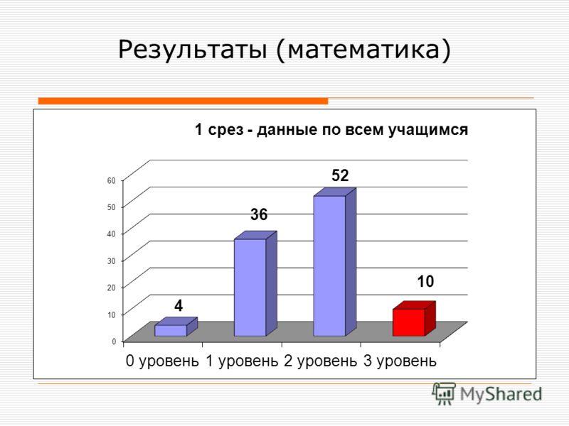 Результаты (математика)