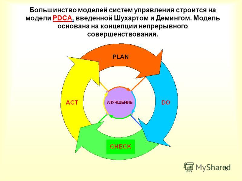 88 Большинство моделей систем управления строится на модели PDCA, введенной Шуxaртом и Демингом. Модель основана на концепции непрерывного совершенствования.