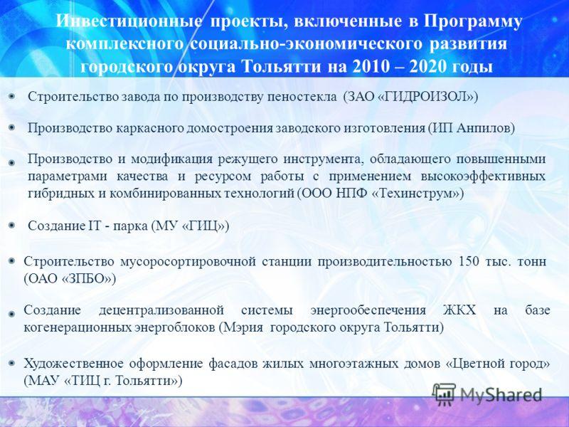 Инвестиционные проекты, включенные в Программу комплексного социально-экономического развития городского округа Тольятти на 2010 – 2020 годы Производство каркасного домостроения заводского изготовления (ИП Анпилов) Производство и модификация режущего