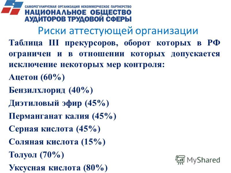 Таблица III прекурсоров, оборот которых в РФ ограничен и в отношении которых допускается исключение некоторых мер контроля: Ацетон (60%) Бензилхлорид (40%) Диэтиловый эфир (45%) Перманганат калия (45%) Серная кислота (45%) Соляная кислота (15%) Толуо
