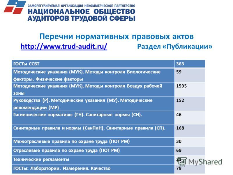 Перечни нормативных правовых актов http://www.trud-audit.ru/Раздел «Публикации» http://www.trud-audit.ru/ ГОСТы ССБТ363 Методические указания (МУК). Методы контроля Биологические факторы. Физические факторы 59 Методические указания (МУК). Методы конт