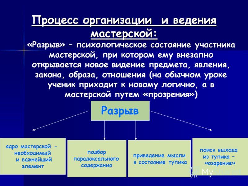 Процесс организации и ведения мастерской: «Разрыв» – психологическое состояние участника мастерской, при котором ему внезапно открывается новое видение предмета, явления, закона, образа, отношения (на обычном уроке ученик приходит к новому логично, а