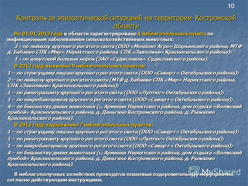 Контроль за эпизоотической ситуацией на территории Костромской области На 01.01.2013 года в области зарегистрировано 4 неблагополучных пункта по инфекционным заболеваниям сельскохозяйственных животных: На 01.01.2013 года в области зарегистрировано 4